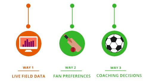 Sports-Analytics-web